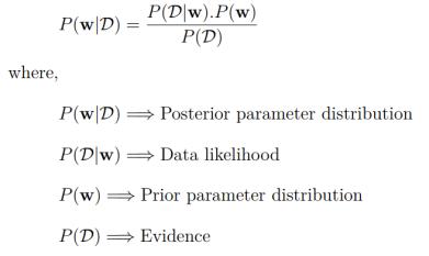 Bayes_Rule
