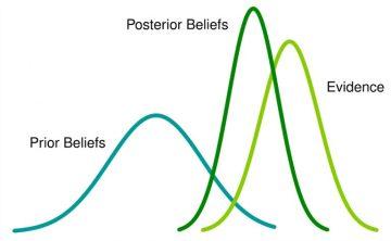 bayesian_statistics